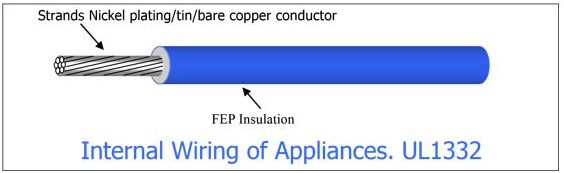 FEP Insulation Internal Wiring – Exotherm Instruments